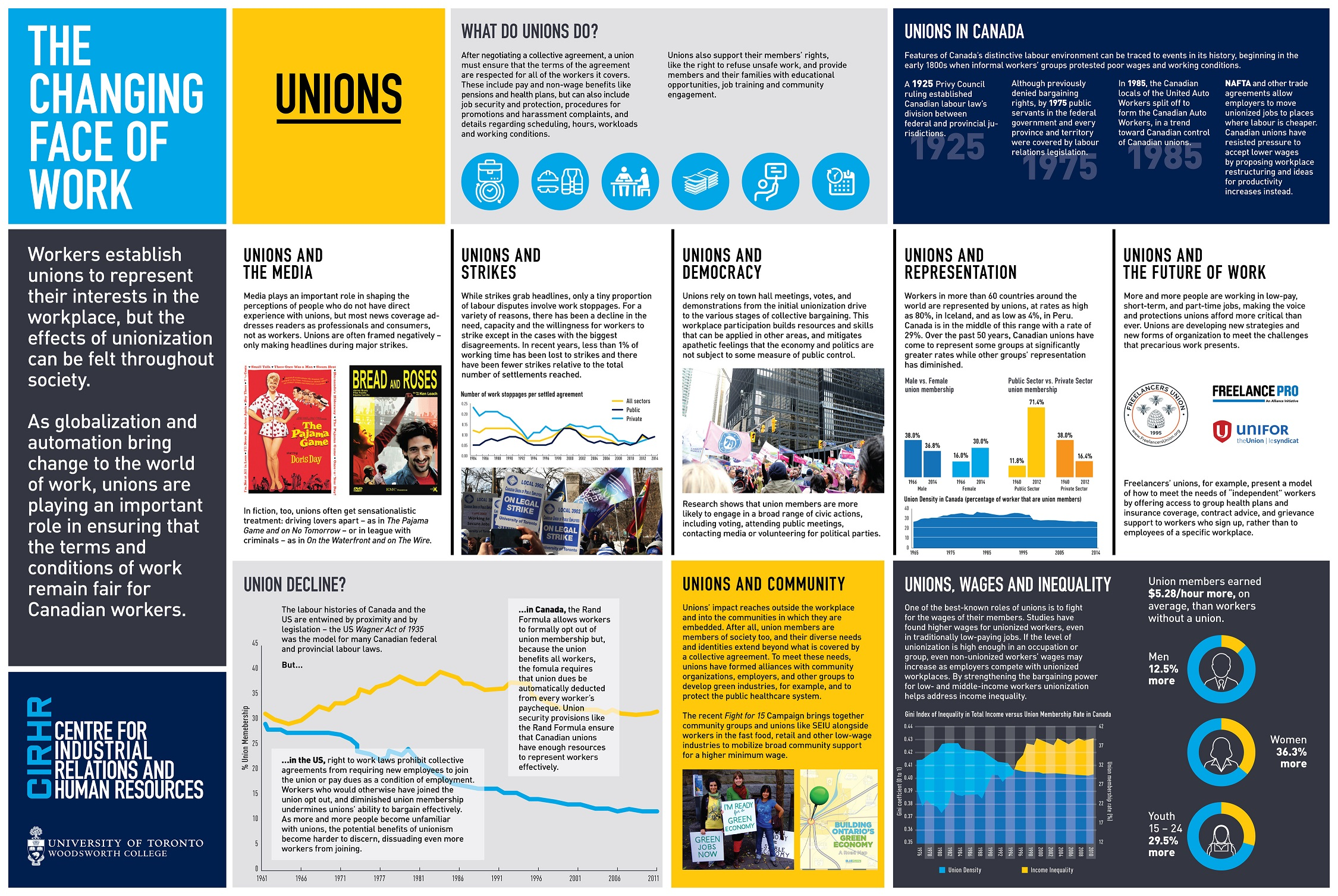 Unions banner. Please contact the Centre for text version.